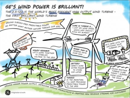 GE_-_Brilliant_Turbine_Graphic_Whiteboard-01